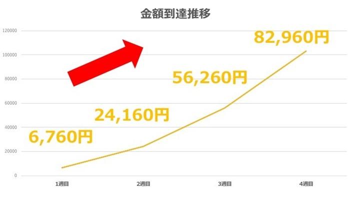 素人の私が初月で8万円稼げた。Webライティングは副業の中で最も安全で稼ぎやすい。-1_r